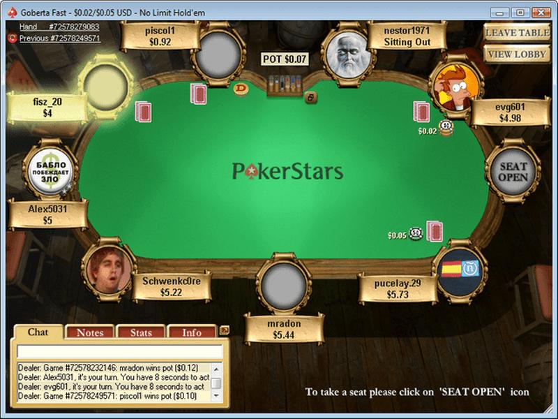 Pokerstars Casino Canada