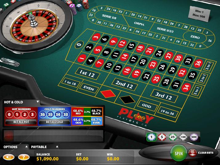 PlayOLG Casino Review