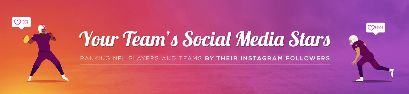 your-team's-social-media-star